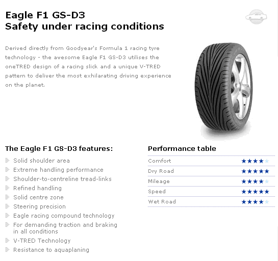 Eagle F1 GSD3 tyre image